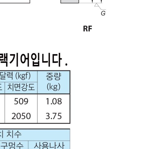 Index of /world/ecatalog/3013korea/book_510-0740/page232/x4